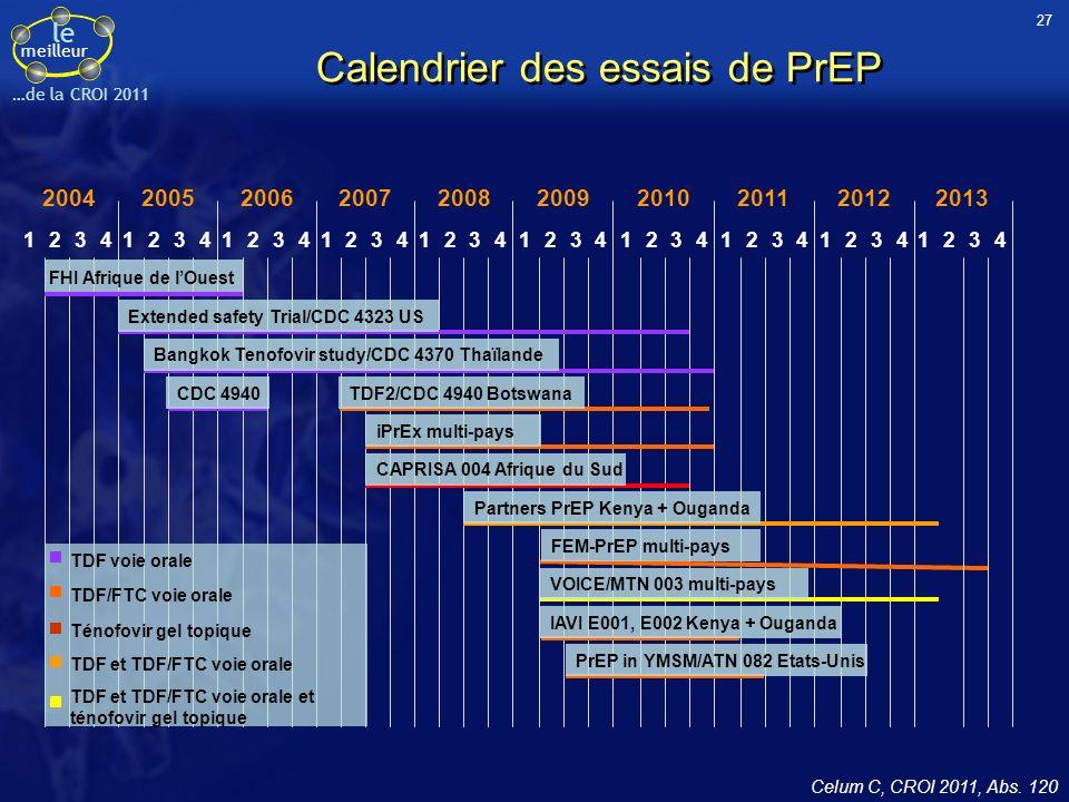 le meilleur …de la CROI 2011 Calendrier des essais de PrEP Celum C, CROI 2011, Abs. 120 27