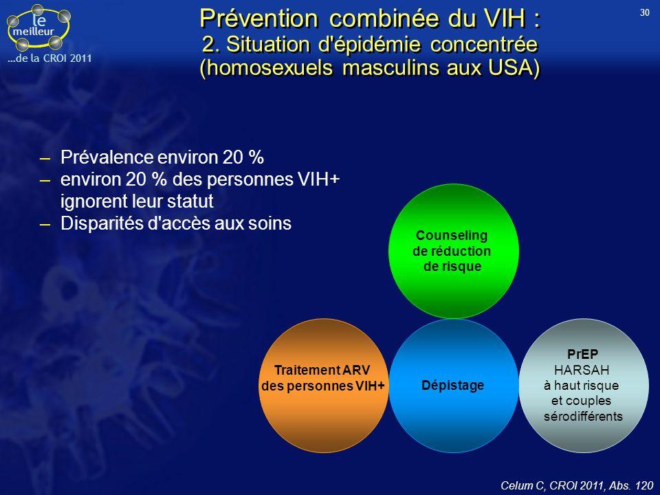 le meilleur …de la CROI 2011 Prévention combinée du VIH : 2. Situation d'épidémie concentrée (homosexuels masculins aux USA) –Prévalence environ 20 %