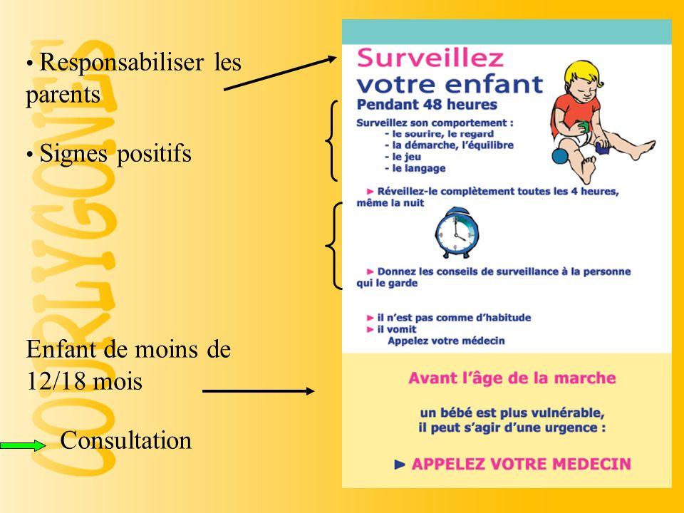 Physiopathologie Simplicité de la prévention Mémo pratique Identification des auteurs et partenaires