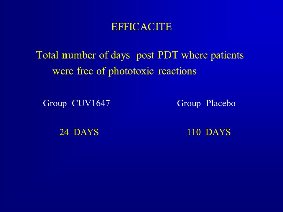 EFFICACITE Group CUV1647 24 DAYS Group Placebo 110 DAYS Total number of days post PDT where patients were free of phototoxic reactions