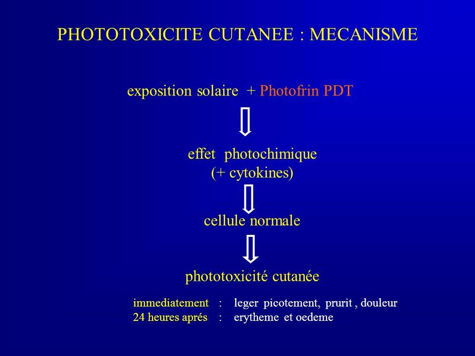 PHOTOTOXICITE CUTANEE : MECANISME effet photochimique (+ cytokines) cellule normale phototoxicité cutanée exposition solaire + Photofrin PDT immediate