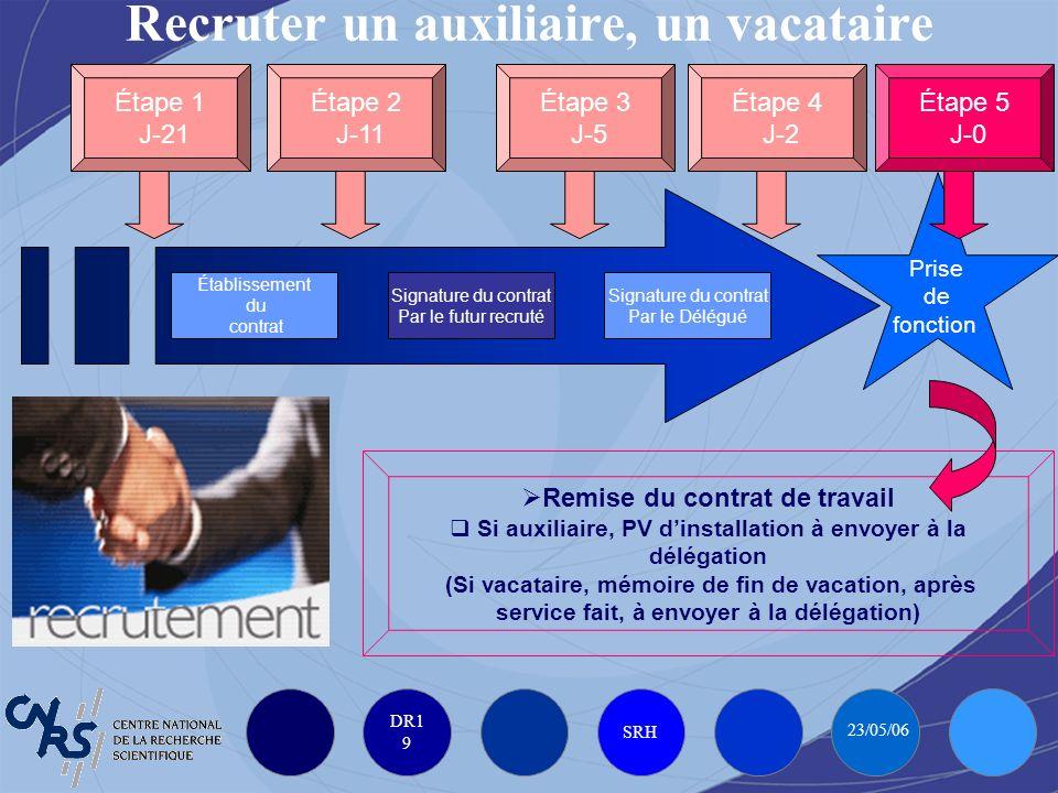 DR1 9 SRH 23/05/06 Étape 1 J-21 Étape 2 J-11 Établissement du contrat Étape 3 J-5 Étape 4 J-2 Prise de fonction Signature du contrat Par le Délégué Recruter un auxiliaire, un vacataire Étape 5 J-0 Remise du contrat de travail Si auxiliaire, PV dinstallation à envoyer à la délégation (Si vacataire, mémoire de fin de vacation, après service fait, à envoyer à la délégation) Signature du contrat Par le futur recruté
