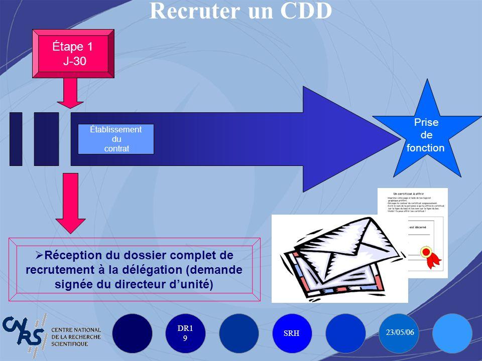DR1 9 SRH 23/05/06 Étape 1 J-30 Prise de fonction Envoi du contrat de recrutement (format PDF) par mail avec AR au directeur de lunité, copie gestionnaire de lunité, pour signature du futur recruté Étape 2 J-15 Recruter un CDD Établissement du contrat Signature du contrat Par le futur recruté