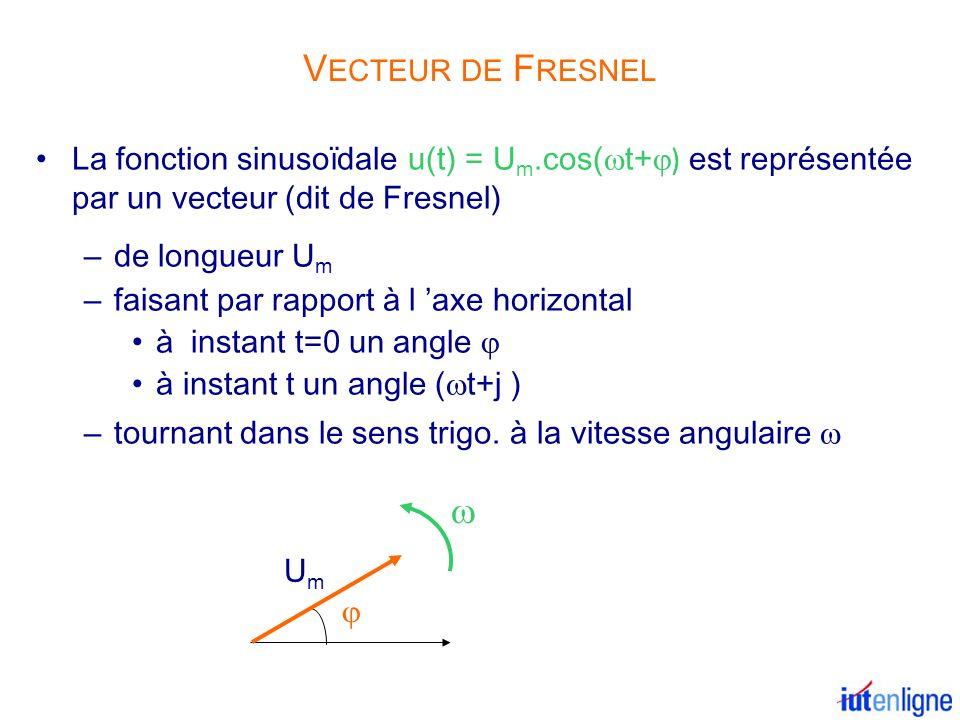 V ECTEUR DE F RESNEL La fonction sinusoïdale u(t) = U m.cos( t+ ) est représentée par un vecteur (dit de Fresnel) – de longueur U m – faisant par rapp