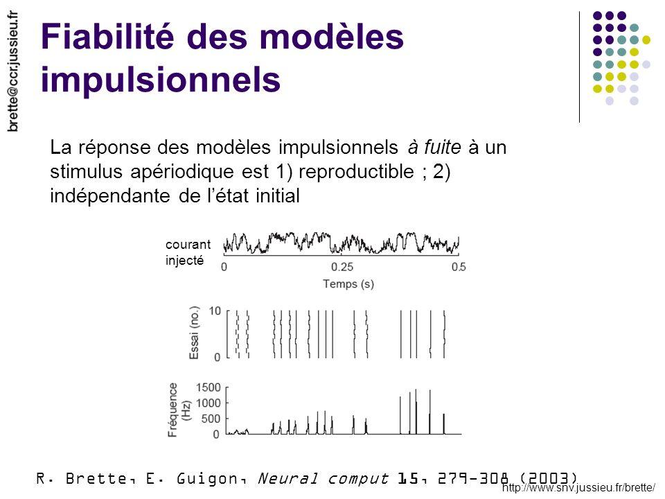 http://www.snv.jussieu.fr/brette/ Fiabilité des modèles impulsionnels La réponse des modèles impulsionnels à fuite à un stimulus apériodique est 1) re