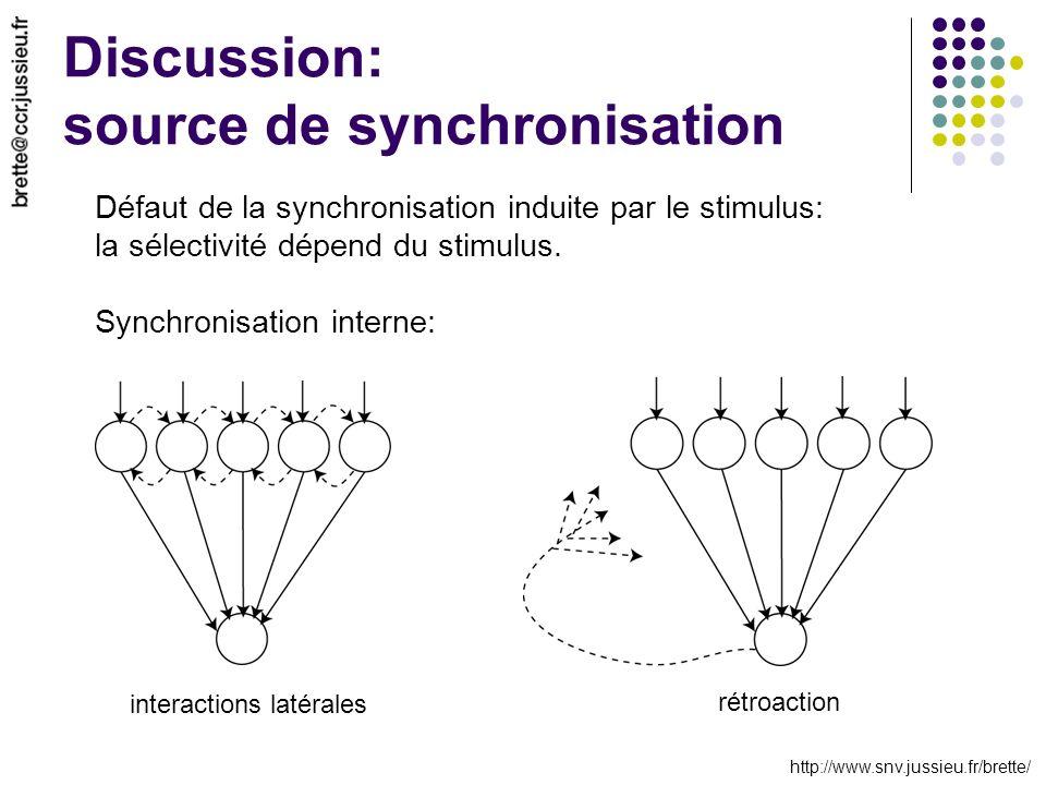 http://www.snv.jussieu.fr/brette/ Discussion: source de synchronisation Défaut de la synchronisation induite par le stimulus: la sélectivité dépend du