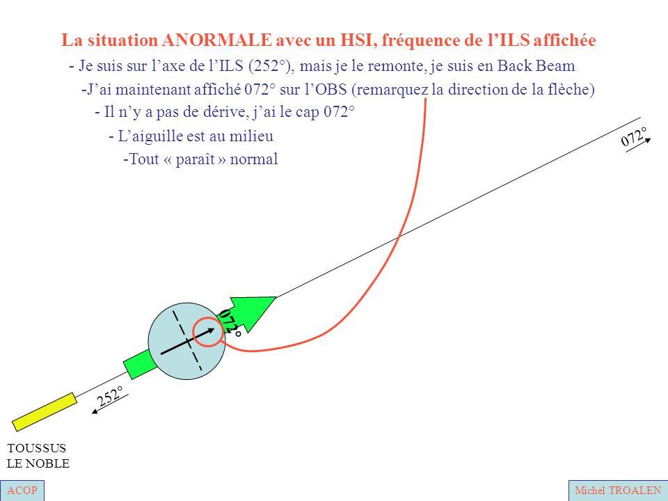 ACOPMichel TROALEN 252° 072° TOUSSUS LE NOBLE - Laiguille est au milieu - Il ny a pas de dérive, jai le cap 072° -Jai maintenant affiché 072° sur lOBS (remarquez la direction de la flèche) - Je suis sur laxe de lILS (252°), mais je le remonte, je suis en Back Beam -Tout « paraît » normal La situation ANORMALE avec un HSI, fréquence de lILS affichée 072°