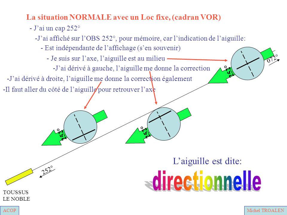 ACOPMichel TROALEN 252° 072° TOUSSUS LE NOBLE - Je suis sur laxe, laiguille est au milieu - Est indépendante de laffichage (sen souvenir) -Jai affiché sur lOBS 252°, pour mémoire, car lindication de laiguille: - Jai un cap 252° -Jai dérivé à gauche, laiguille me donne la correction La situation NORMALE avec un Loc fixe, (cadran VOR) 252° -Jai dérivé à droite, laiguille me donne la correction également -Il faut aller du côté de laiguille pour retrouver laxe Laiguille est dite: