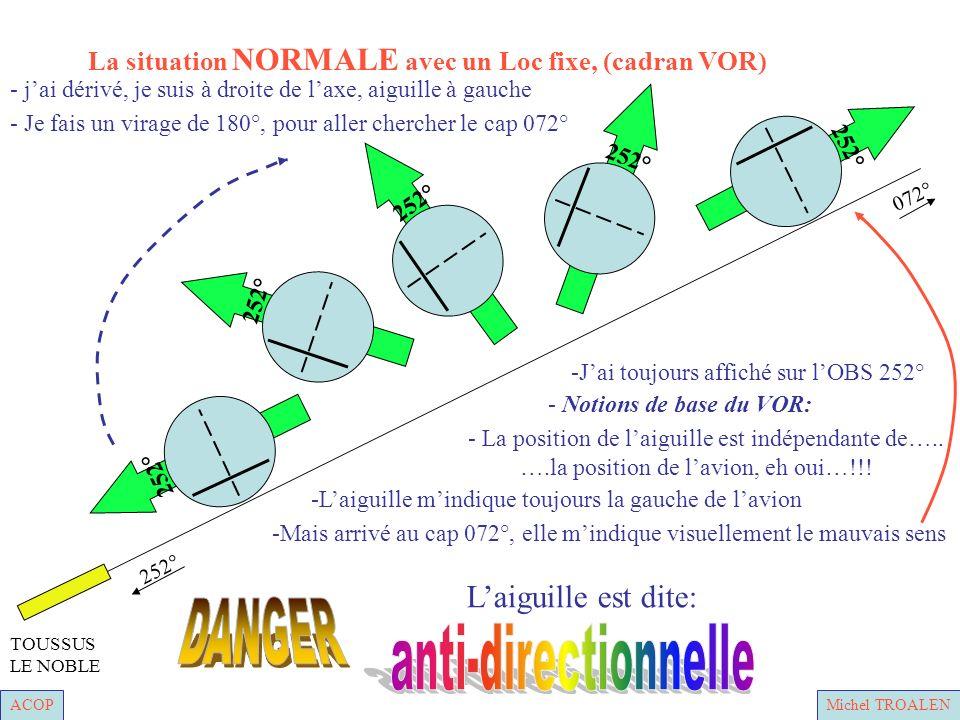 ACOPMichel TROALEN 252° 072° TOUSSUS LE NOBLE - La position de laiguille est indépendante de…..