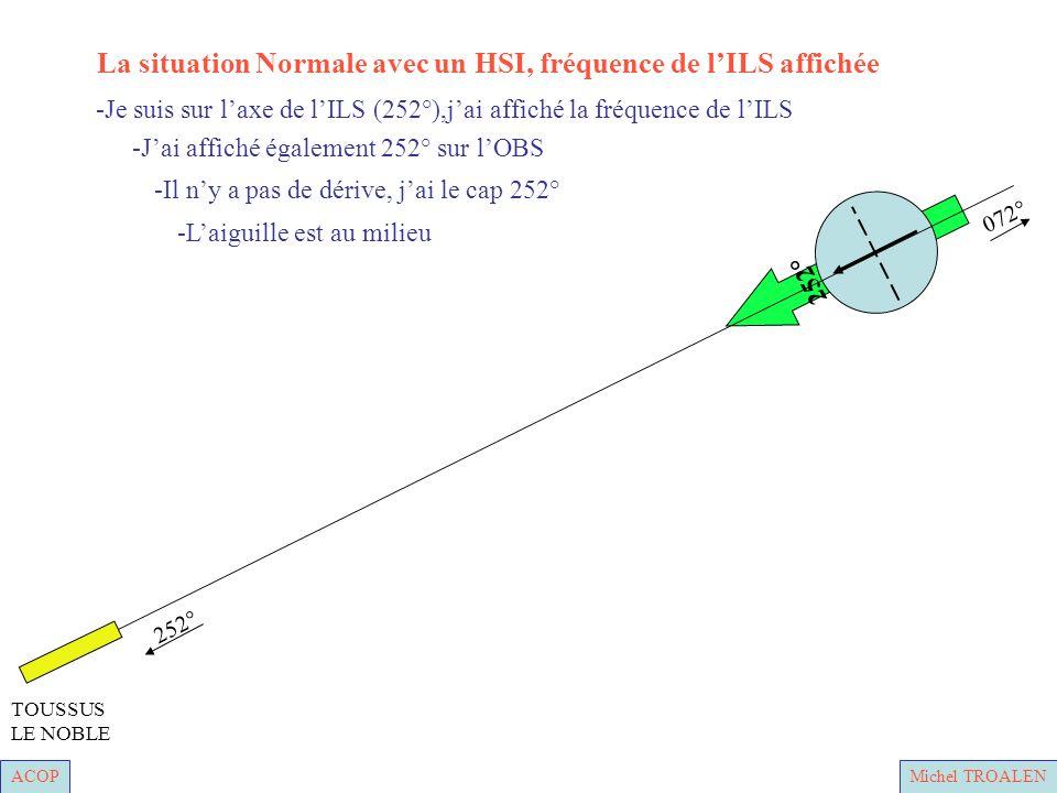 ACOPMichel TROALEN 252° 072° TOUSSUS LE NOBLE La situation Normale avec un HSI, fréquence de lILS affichée -Je suis sur laxe de lILS (252°),jai affiché la fréquence de lILS -Laiguille est au milieu -Il ny a pas de dérive, jai le cap 252° -Jai affiché également 252° sur lOBS