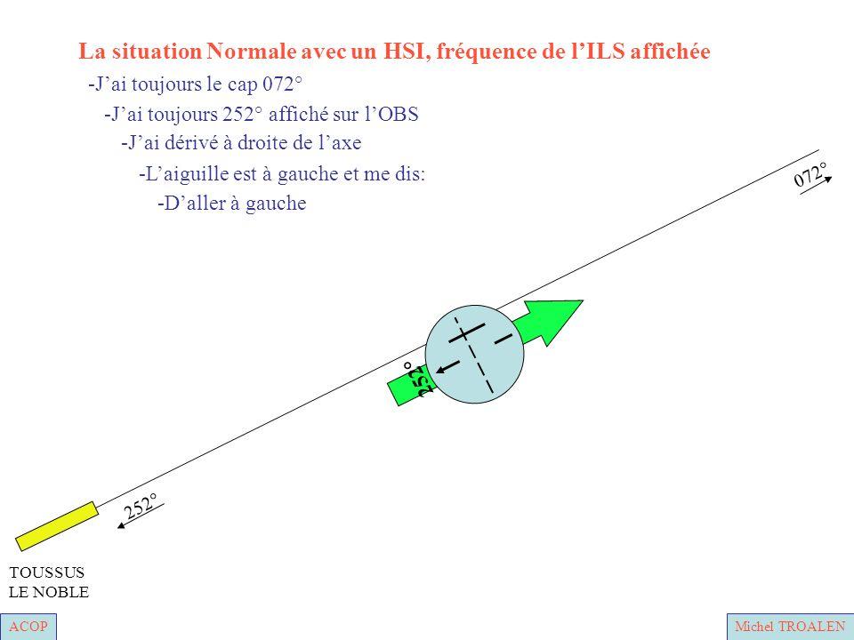 ACOPMichel TROALEN 252° 072° TOUSSUS LE NOBLE -Laiguille est à gauche et me dis: -Jai dérivé à droite de laxe -Jai toujours 252° affiché sur lOBS -Jai toujours le cap 072° 252° -Daller à gauche La situation Normale avec un HSI, fréquence de lILS affichée