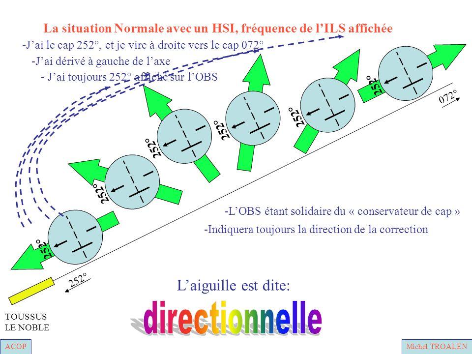 ACOPMichel TROALEN 252° 072° TOUSSUS LE NOBLE -LOBS étant solidaire du « conservateur de cap » - Jai toujours 252° affiché sur lOBS -Jai dérivé à gauche de laxe -Jai le cap 252°, et je vire à droite vers le cap 072° 252° La situation Normale avec un HSI, fréquence de lILS affichée 252° -Indiquera toujours la direction de la correction Laiguille est dite: