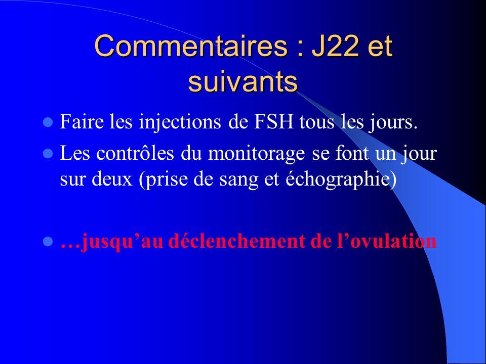 Commentaires : J22 et suivants Faire les injections de FSH tous les jours. Les contrôles du monitorage se font un jour sur deux (prise de sang et écho