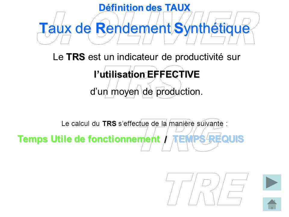 Définition des TAUX Taux de Rendement Synthétique Taux de Rendement Synthétique TRS Le TRS est un indicateur de productivité sur lutilisation EFFECTIV
