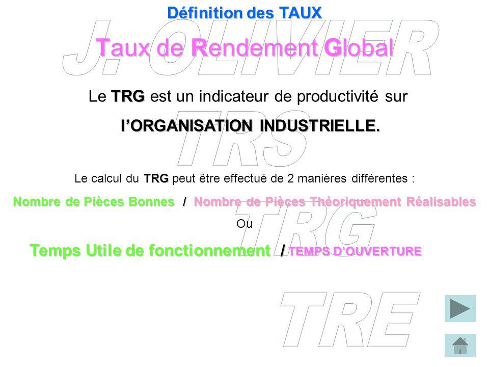 Définition des TAUX Taux de Rendement Global Taux de Rendement Global TRG Le TRG est un indicateur de productivité sur lORGANISATION INDUSTRIELLE. TRG