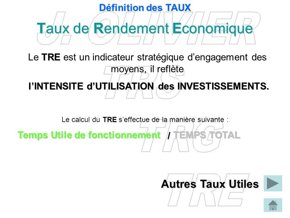 Définition des TAUX Taux de Rendement Economique Taux de Rendement Economique TRE Le TRE est un indicateur stratégique dengagement des moyens, il refl