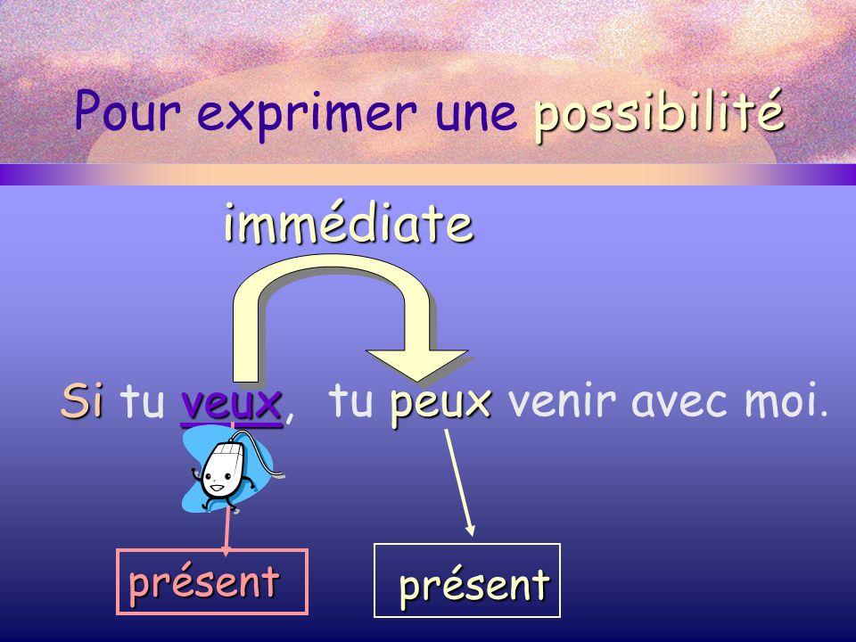 possibilité Pour exprimer une possibilité Si Si tu veux veux veux, immédiate présent p pp présent tu p pp peux venir avec moi.