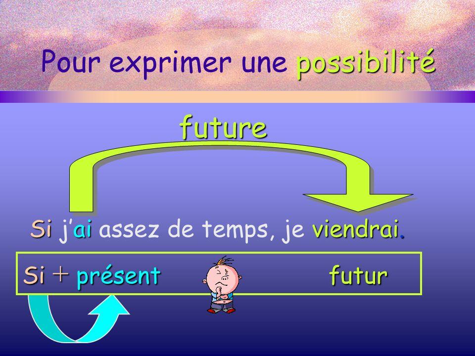 possibilité Pour exprimer une possibilité Si jai assez de temps, je v vv viendrai. future Si + présent futur