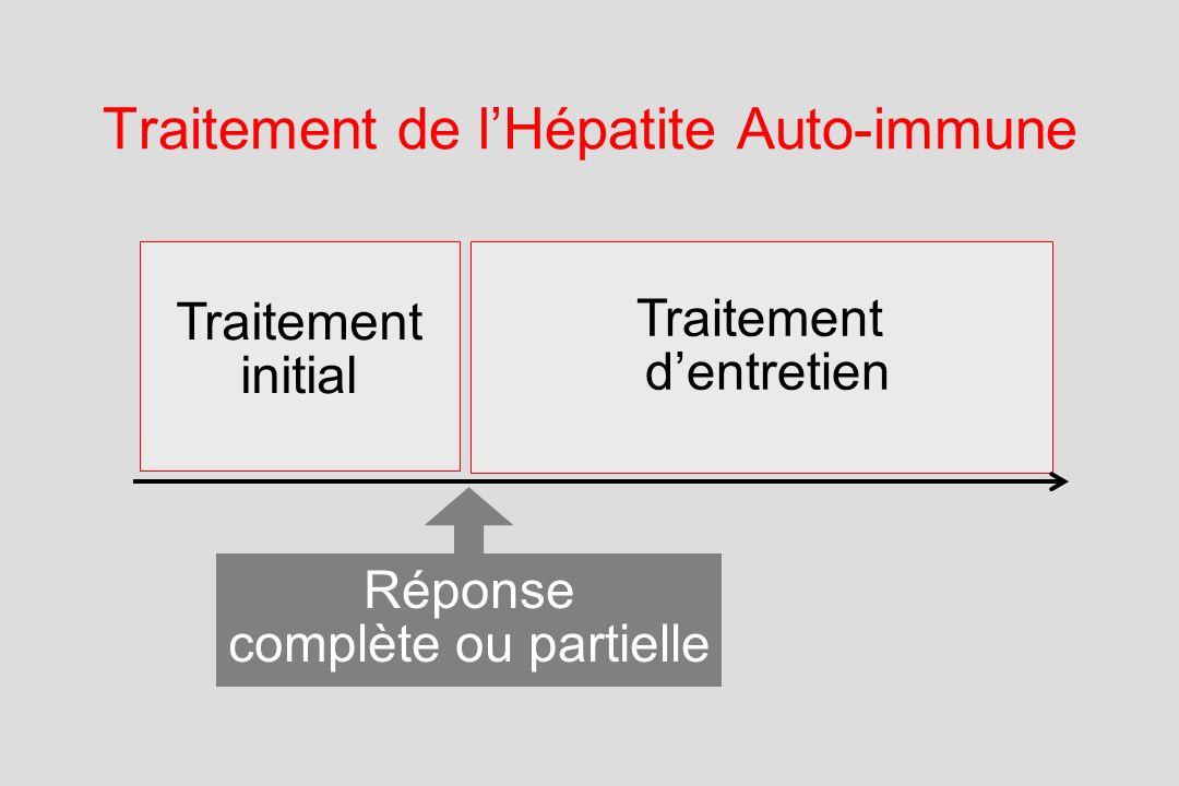 Traitement de lHépatite Auto-immune Traitement initial Traitement dentretien Réponse complète ou partielle