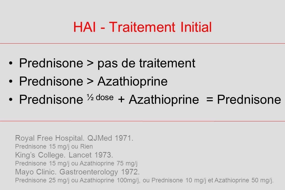 HAI - Traitement Initial Prednisone > pas de traitement Prednisone > Azathioprine Prednisone ½ dose + Azathioprine = Prednisone Royal Free Hospital.