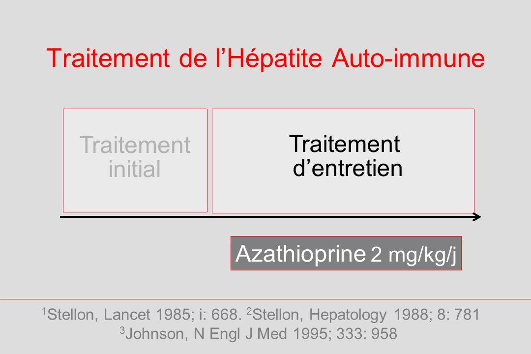 Traitement de lHépatite Auto-immune Traitement initial Traitement dentretien Azathioprine 2 mg/kg/j 1 Stellon, Lancet 1985; i: 668.