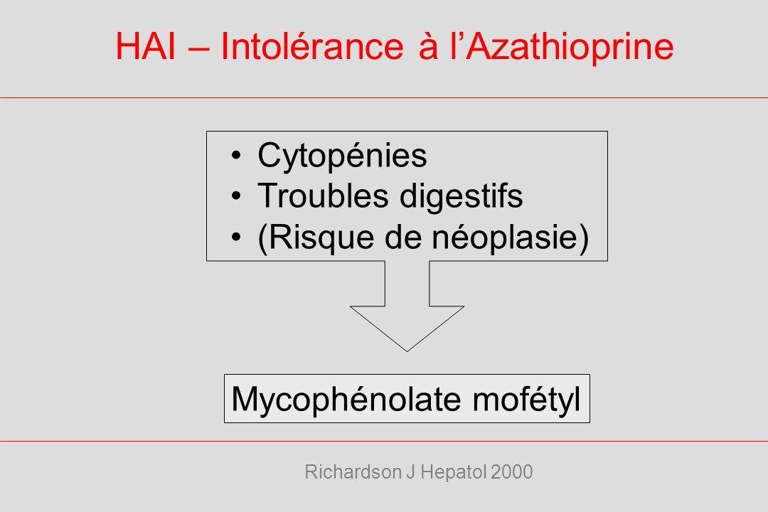 HAI – Intolérance à lAzathioprine Cytopénies Troubles digestifs (Risque de néoplasie) Mycophénolate mofétyl Richardson J Hepatol 2000