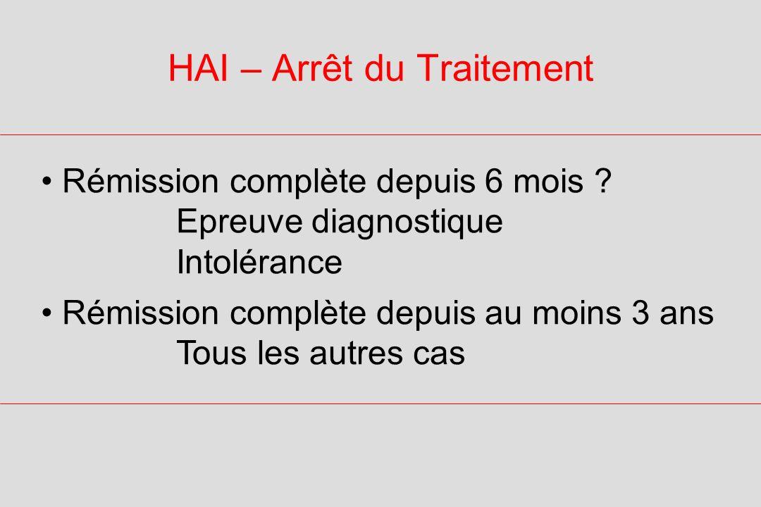 HAI – Arrêt du Traitement Rémission complète depuis 6 mois .
