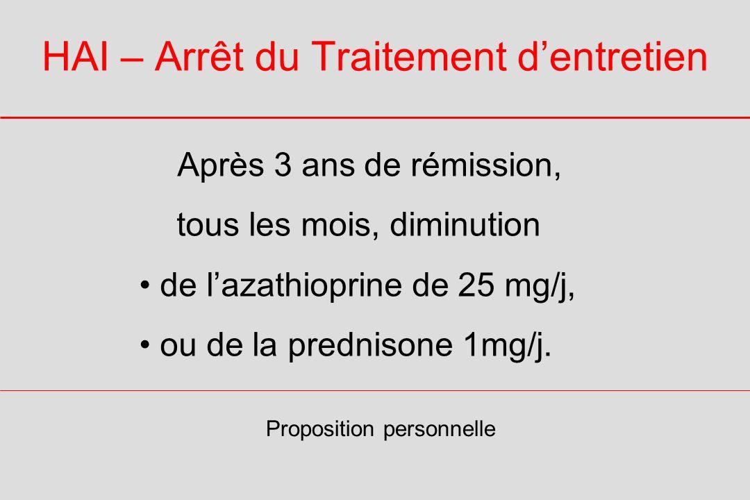 HAI – Arrêt du Traitement dentretien Après 3 ans de rémission, tous les mois, diminution de lazathioprine de 25 mg/j, ou de la prednisone 1mg/j.