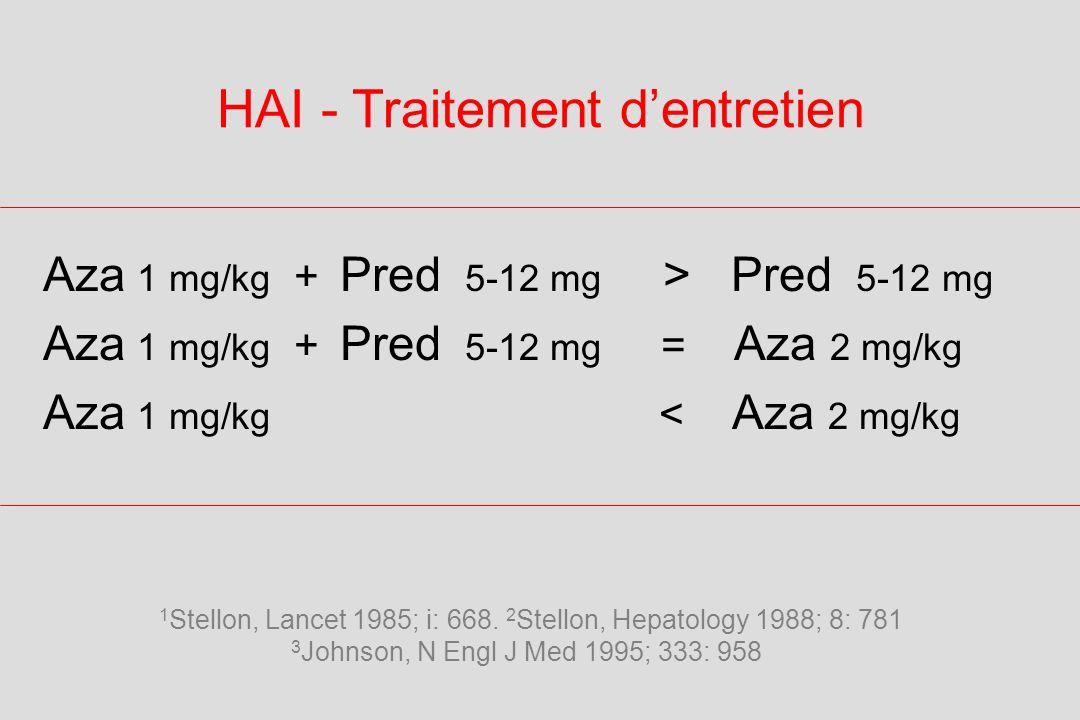 HAI - Traitement dentretien Aza 1 mg/kg + Pred 5-12 mg > Pred 5-12 mg Aza 1 mg/kg + Pred 5-12 mg = Aza 2 mg/kg Aza 1 mg/kg < Aza 2 mg/kg 1 Stellon, Lancet 1985; i: 668.