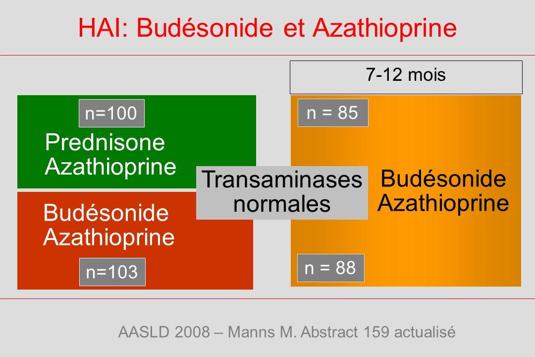 HAI: Budésonide et Azathioprine AASLD 2008 – Manns M, Allemagne, Abstract 159 actualisé n=100 n=103 n = 85 n = 88 Budésonide Azathioprine 7-12 mois Transaminases normales Prednisone Azathioprine Budésonide Azathioprine AASLD 2008 – Manns M.