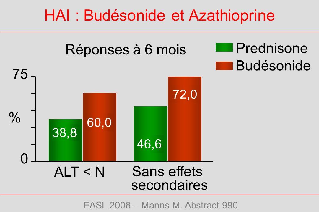 HAI : Budésonide et Azathioprine EASL 2008 – Manns M.