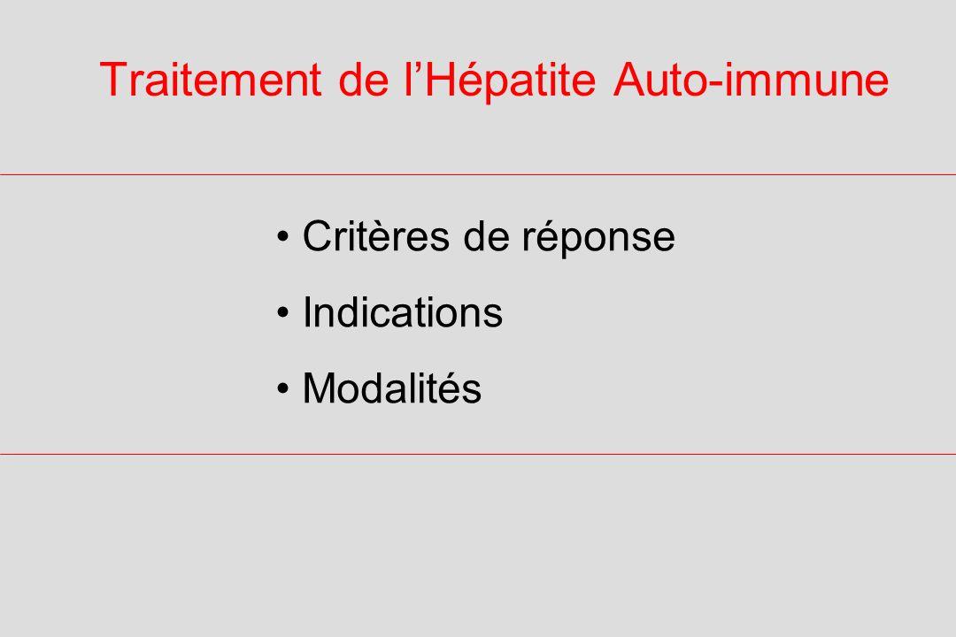 Hépatite Auto-immune - Conclusions Indication du traitement: ALT > 3 N; > N .