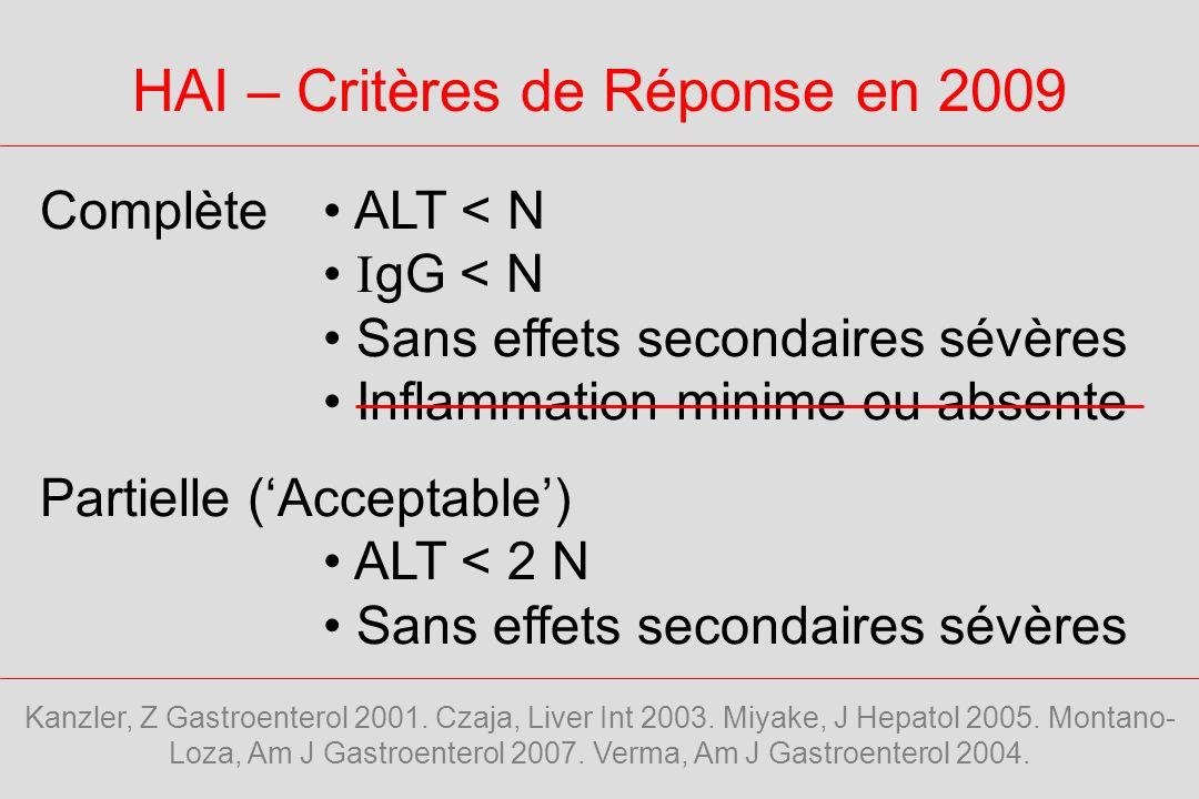 HAI – Indications du Traitement en 2009 Etablies ALT > 10 N ALT > 5 N et -globulines > 2 N Nécrose en pont ou multilobulaire Acceptées ALT > 3 N Incertaines ALT > N et < 3 N Kanzler, Z Gastroenterol 2001.
