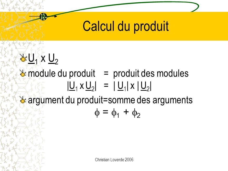 Christian Loverde 2006 Le plan complexe Le nombre complexe est le point M du plan complexe Module et argument