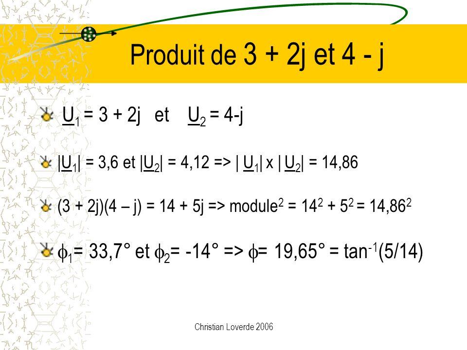 Christian Loverde 2006 Calcul du produit U 1 x U 2 module du produit = produit des modules |U 1 x U 2 | = | U 1 | x | U 2 | argument du produit=somme