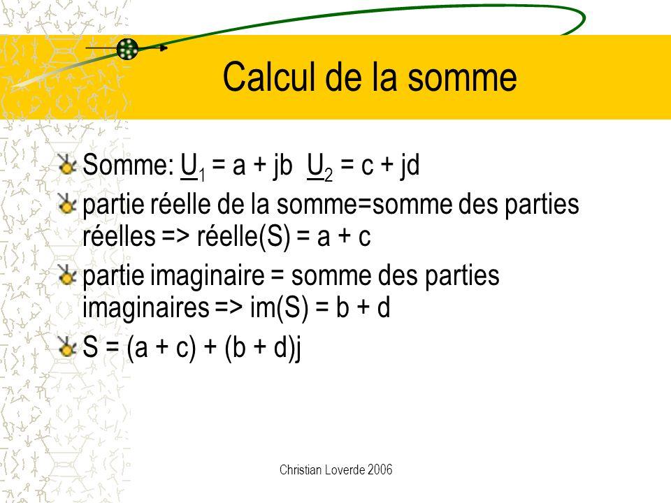 Christian Loverde 2006 Produit de 3 + 2j et 4 - j U 1 = 3 + 2j et U 2 = 4-j |U 1 | = 3,6 et |U 2 | = 4,12 => | U 1 | x | U 2 | = 14,86 (3 + 2j)(4 – j)