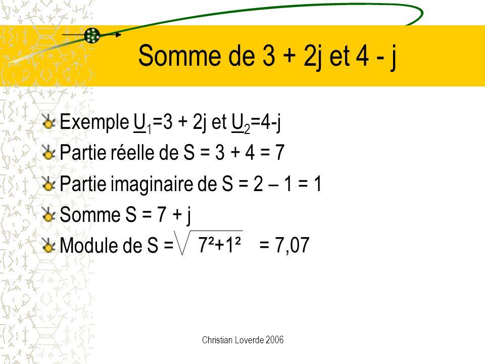 Christian Loverde 2006 Calcul de la somme Somme: U 1 = a + jb U 2 = c + jd partie réelle de la somme=somme des parties réelles => réelle(S) = a + c pa