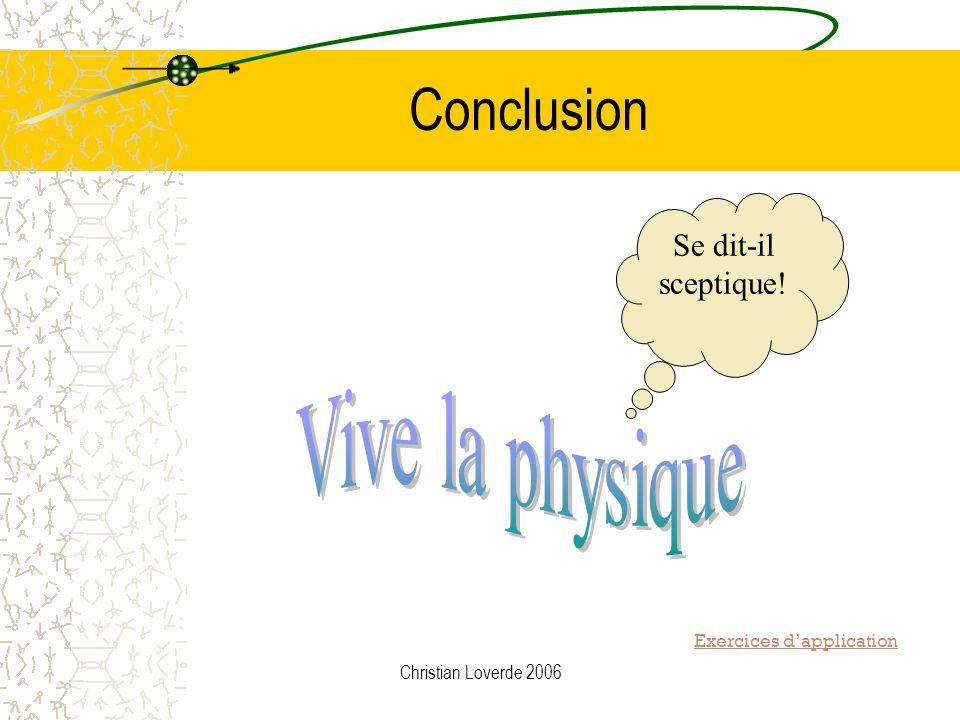 Christian Loverde 2006 Circuit R-C Le circuitRésolution u1 u2 u U = U 1 + U 2 U 1 = 3 U 2 = - 4j U = 3 – 4j Tan = -4/3 => tan -1 (-4/3) = - 53,13°