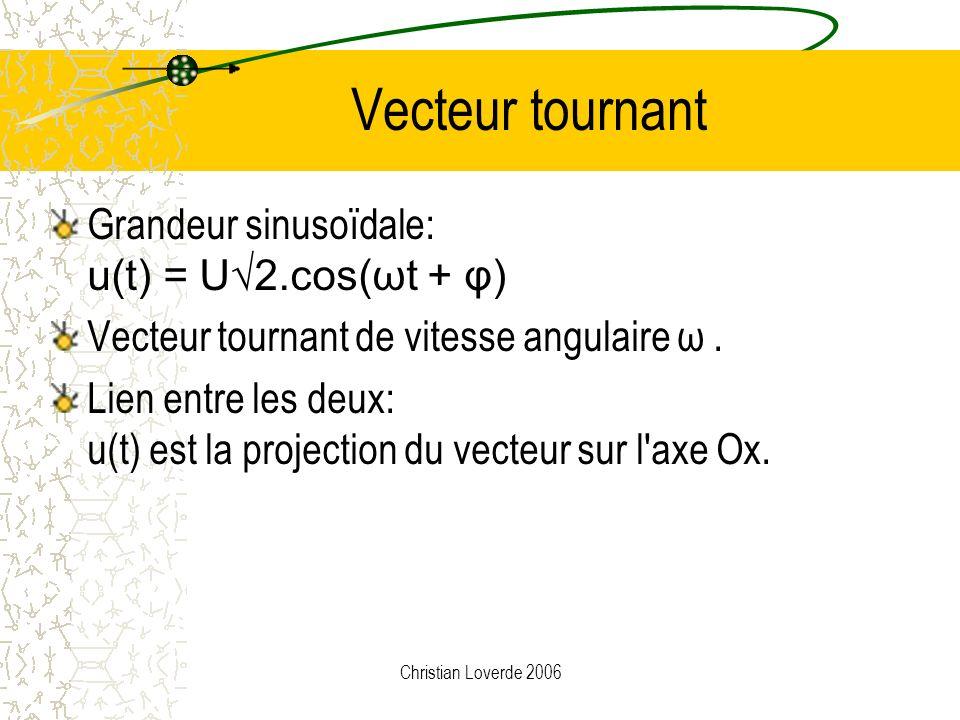 Christian Loverde 2006 Vecteur tournant Grandeur sinusoïdale: u(t) = U2.cos(ωt + φ) Vecteur tournant de vitesse angulaire ω.