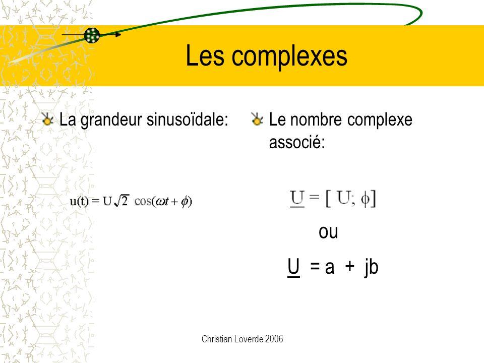 Christian Loverde 2006 Résultats u(t) = u 1 (t) + u 2 (t) Module Phase à lorigine