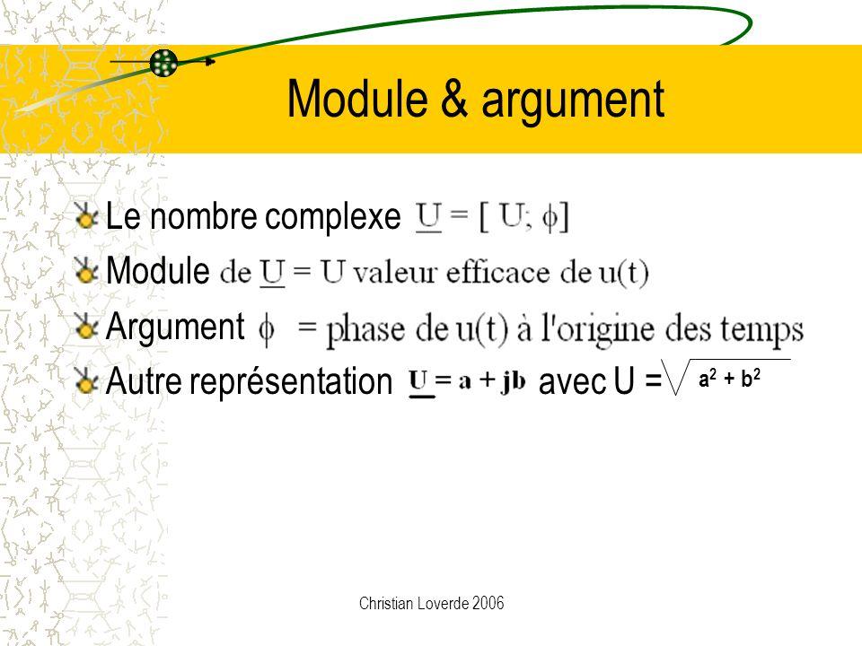Christian Loverde 2006 Les complexes La grandeur sinusoïdale:Le nombre complexe associé: U = a + jb ou