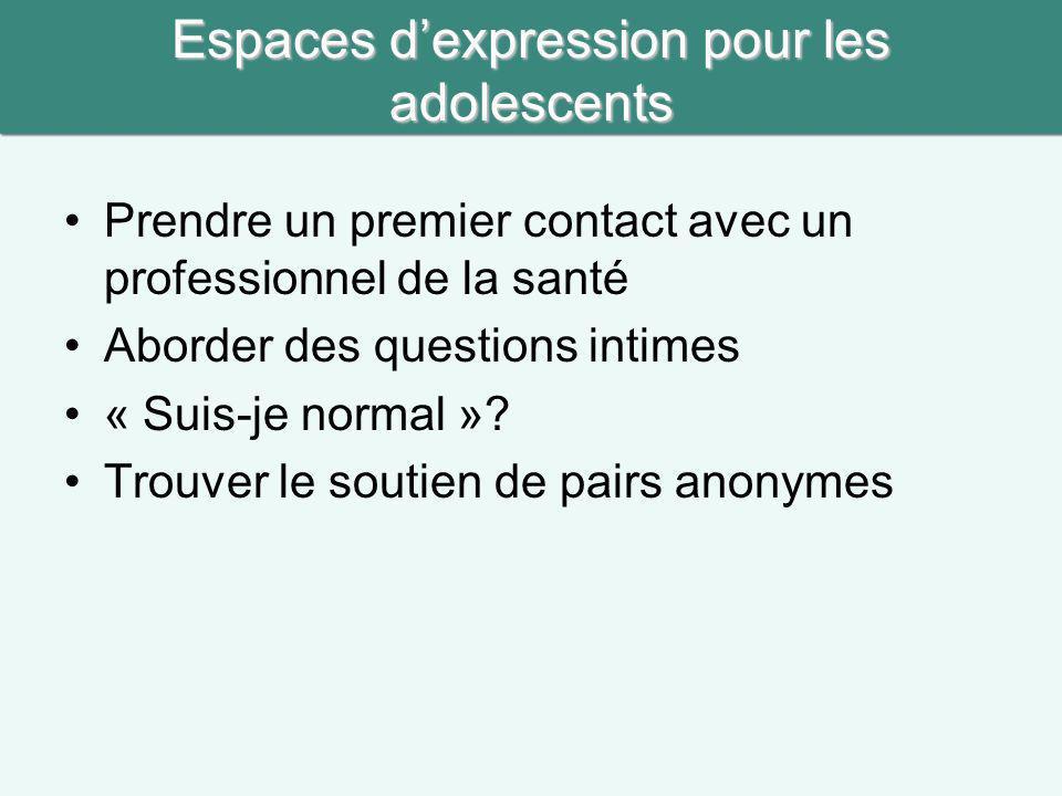Espaces dexpression pour les adolescents Prendre un premier contact avec un professionnel de la santé Aborder des questions intimes « Suis-je normal ».