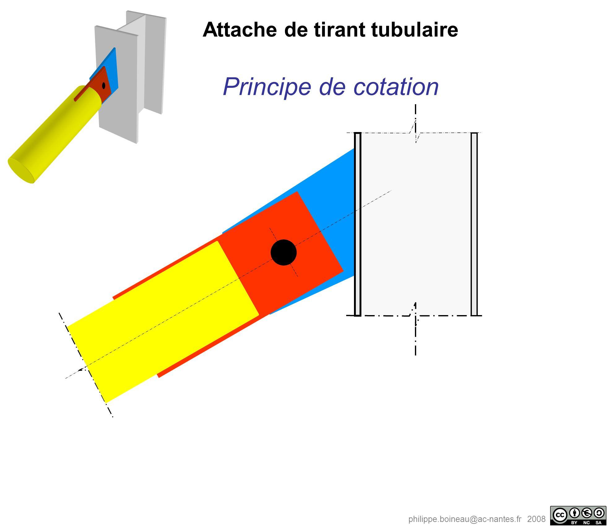 philippe.boineau@ac-nantes.fr 2008 Attache de tirant tubulaire Principe de cotation