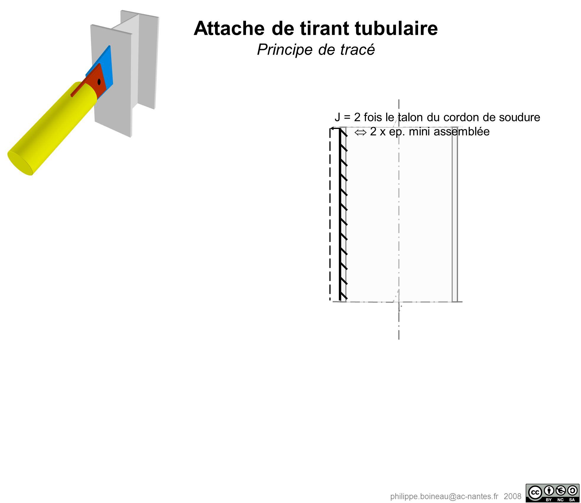 philippe.boineau@ac-nantes.fr 2008 Attache de tirant tubulaire Principe de tracé J = 2 fois le talon du cordon de soudure 2 x ep. mini assemblée