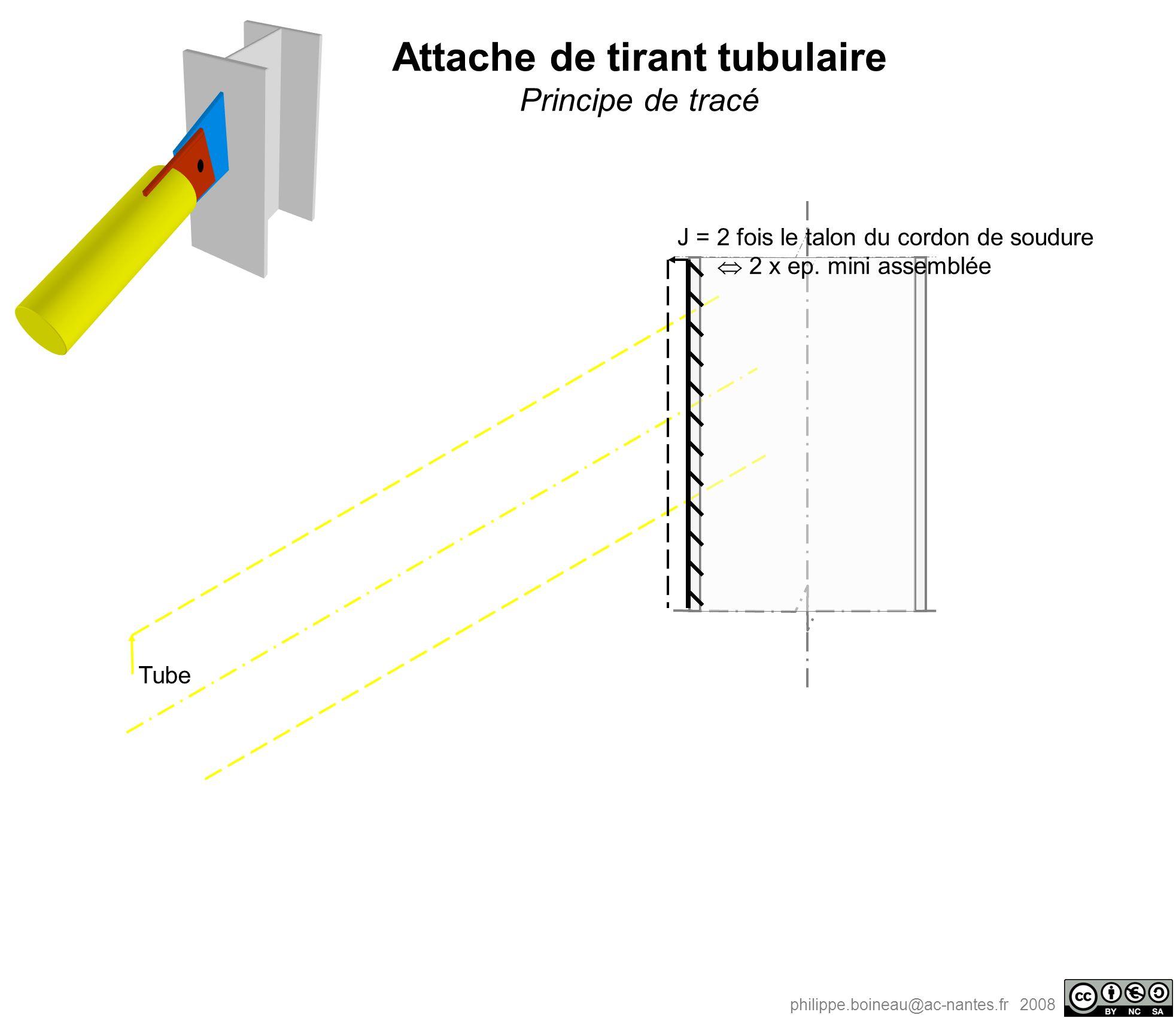 philippe.boineau@ac-nantes.fr 2008 Attache de tirant tubulaire Principe de tracé Tube J = 2 fois le talon du cordon de soudure 2 x ep. mini assemblée