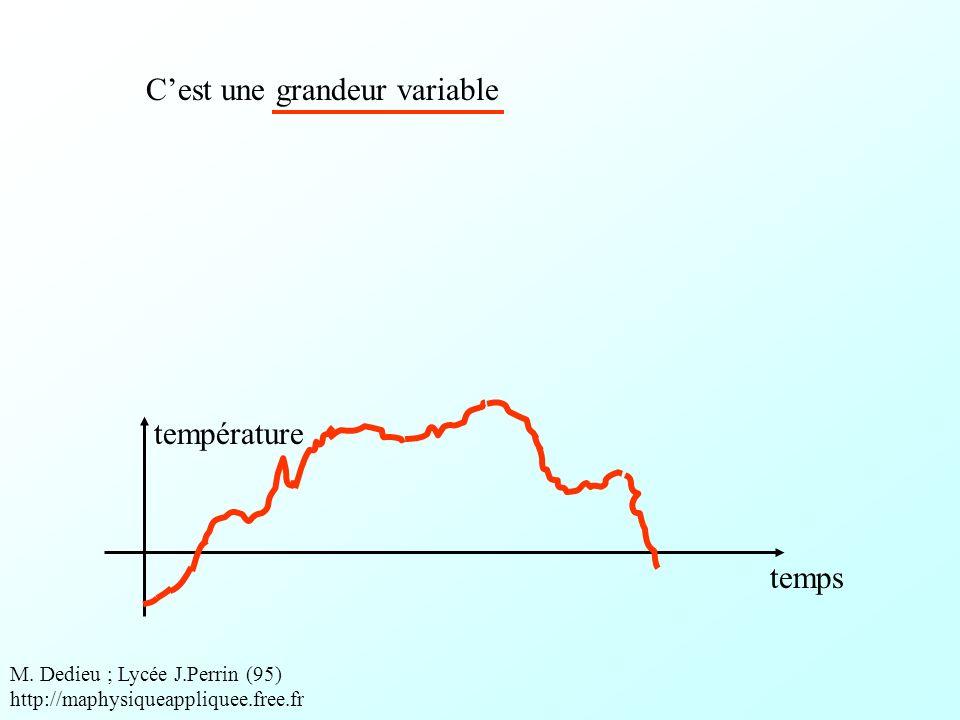 température temps M. Dedieu ; Lycée J.Perrin (95) http://maphysiqueappliquee.free.fr