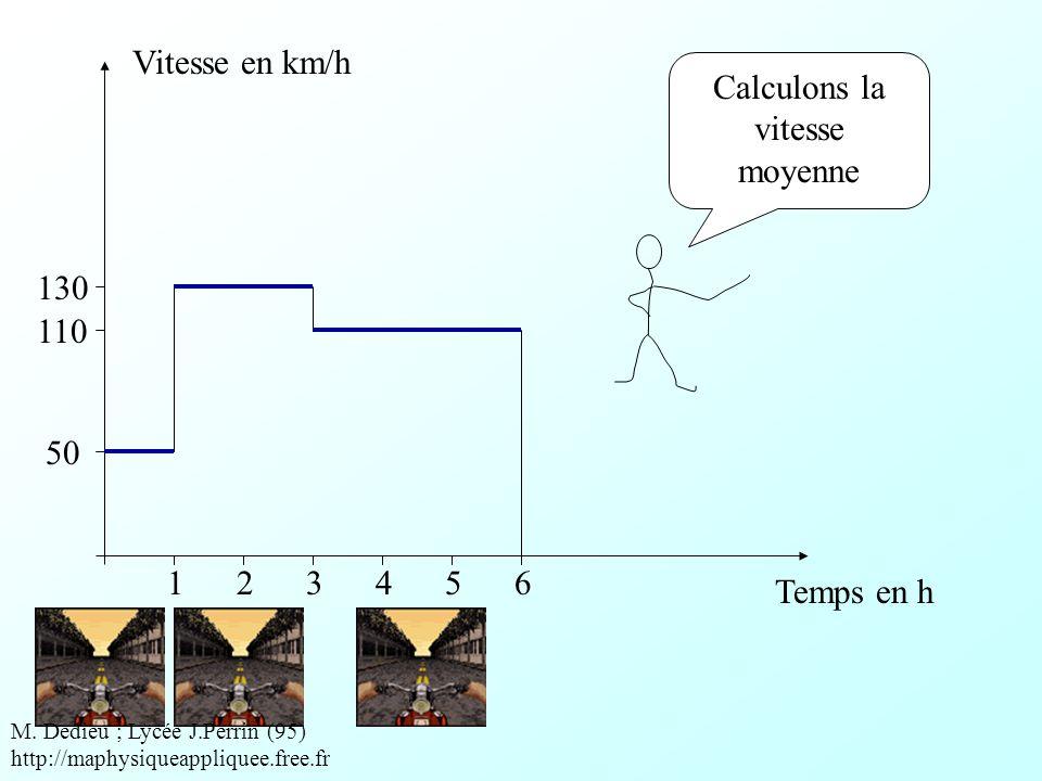 Vitesse en km/h Temps en h 50 110 130 1 2 3 4 5 6 M.