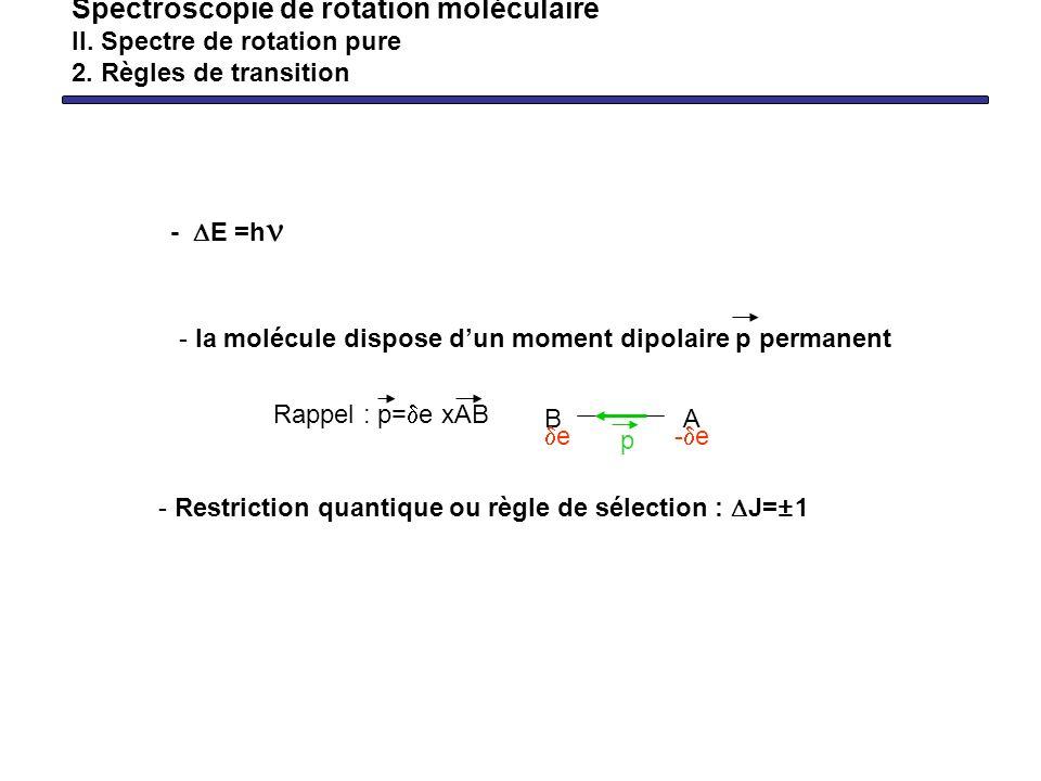 Spectroscopie de rotation moléculaire II. Spectre de rotation pure 2. Règles de transition - Restriction quantique ou règle de sélection : J= ±1 - E =