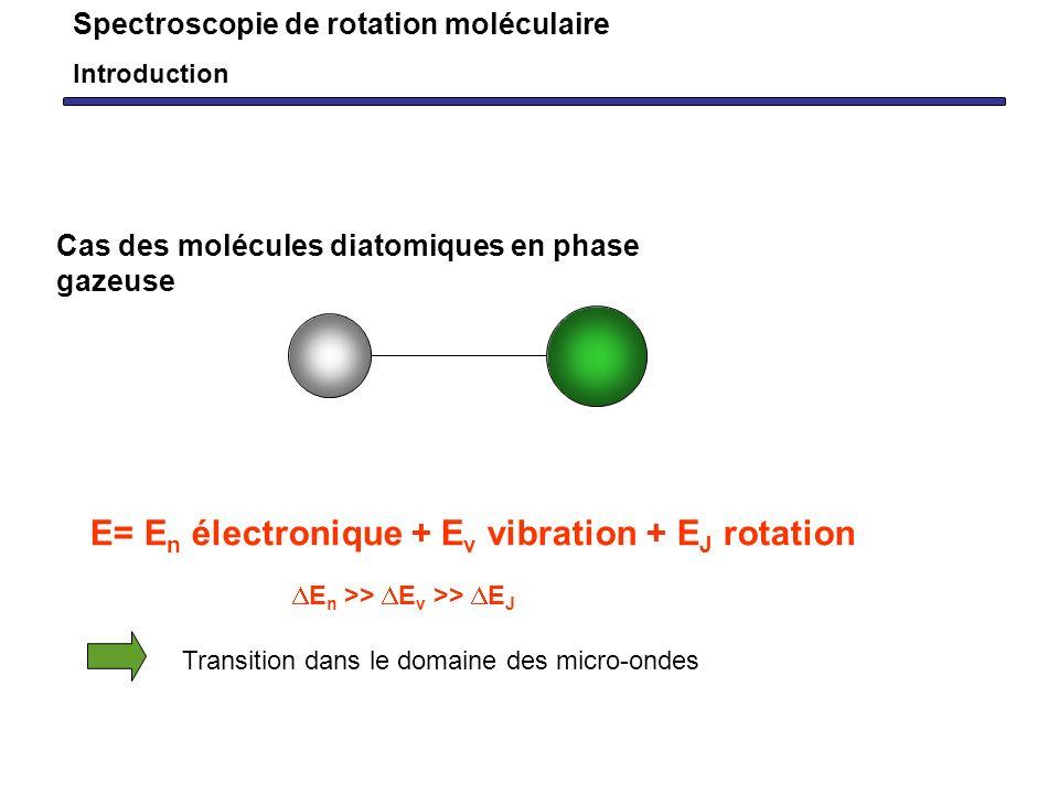 Introduction Cas des molécules diatomiques en phase gazeuse E= E n électronique + E v vibration + E J rotation E n >> E v >> E J Transition dans le do