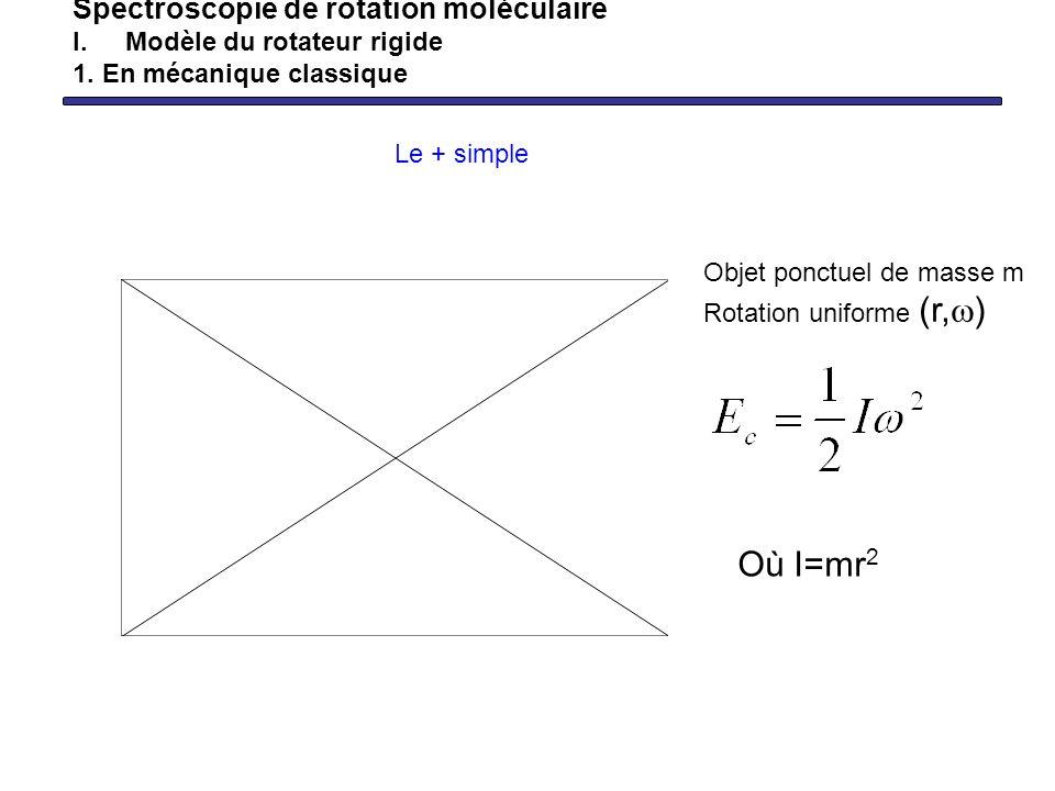 Spectroscopie de rotation moléculaire I.Modèle du rotateur rigide 1. En mécanique classique Le + simple Où I=mr 2 r Objet ponctuel de masse m Rotation